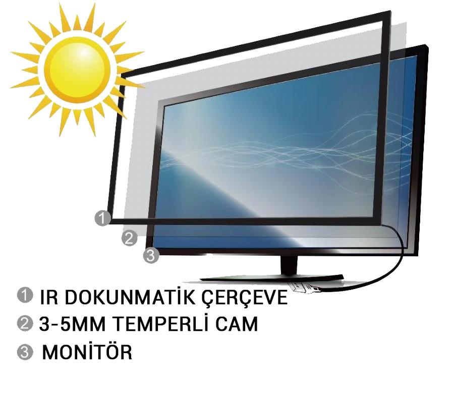 Infrared Dokunmatik Ekran